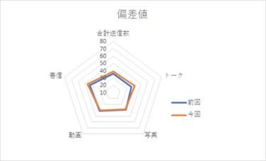 【メンバー個別メッセージ集計2020】濱岸ひより