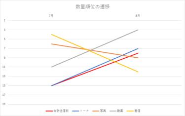 【メンバー個別メッセージ集計2020】森本茉莉