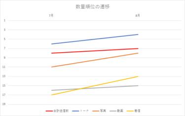 【メンバー個別メッセージ集計2020】髙橋未来虹