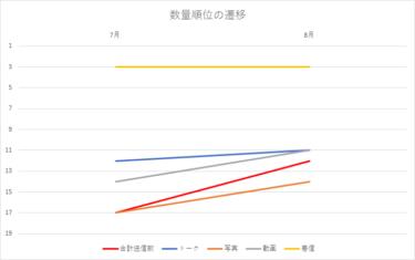 【メンバー個別メッセージ集計2020】山口陽世